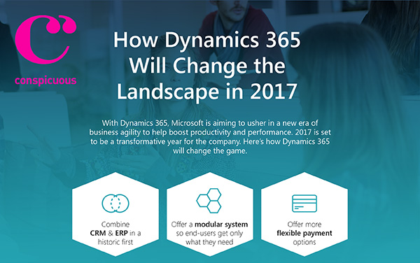 Dynamics 365 in 2017 - infographic